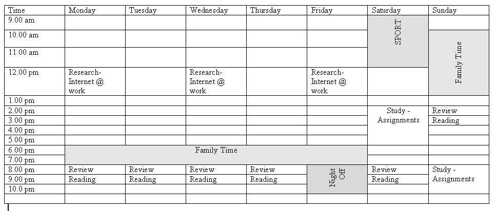 Example of a weekly plan