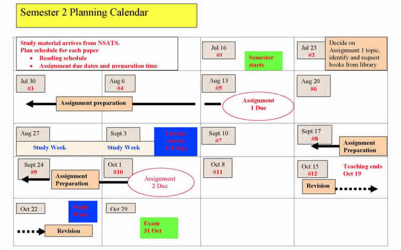 Example of a semester plan